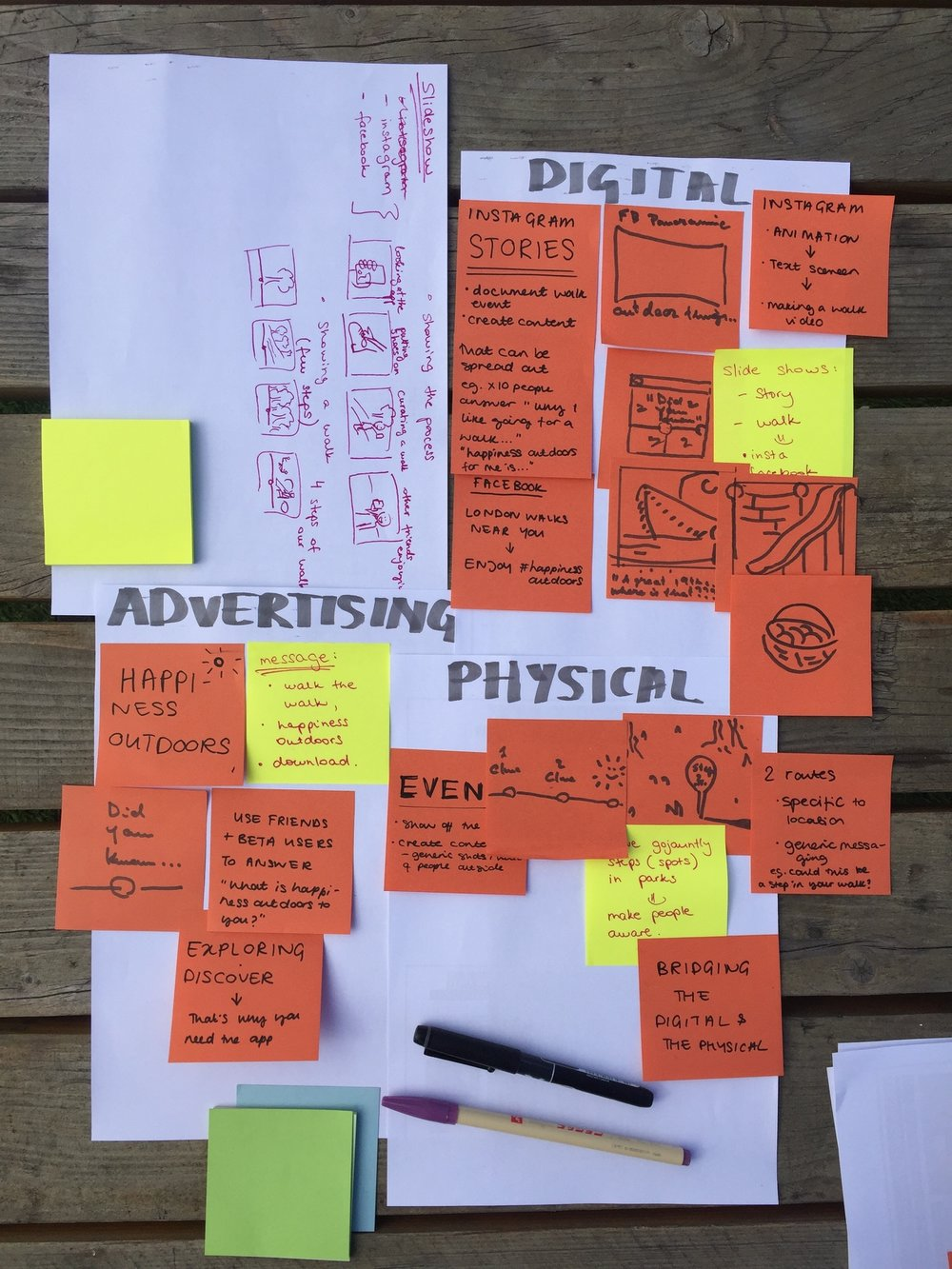 Go-jauntly-workshop-furthermore-user-experience-advertising-campaign
