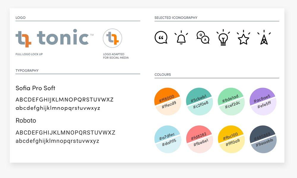 Tonic-medical-app-branding-furthermore-london.jpg