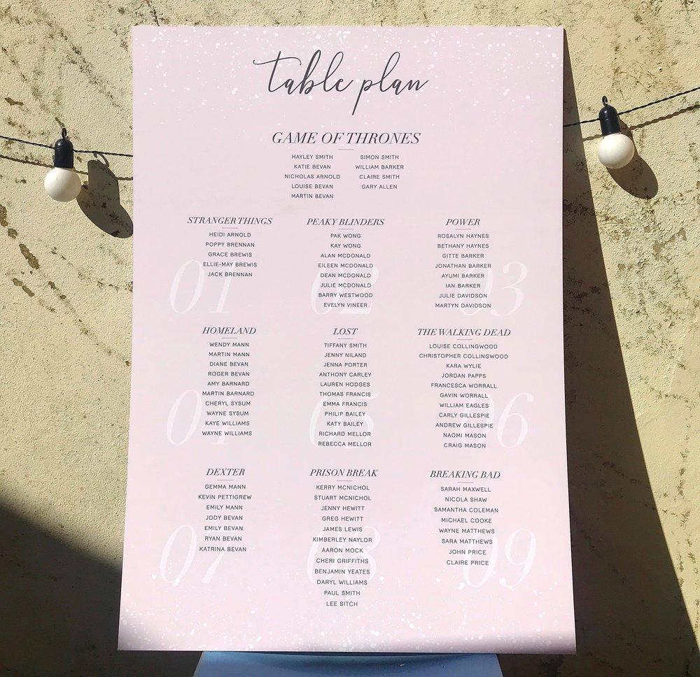 Pastel-pink-wedding-table-plan-white-roses-cheltenham-theinkcloset2.JPG