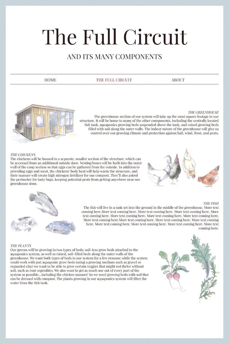 Website Draft  for a micro farm business idea formatted in InDesign.