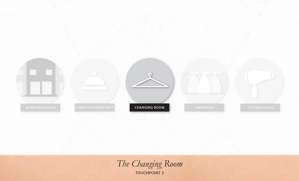 TOUCH POINT 3: CHANGING ROOM