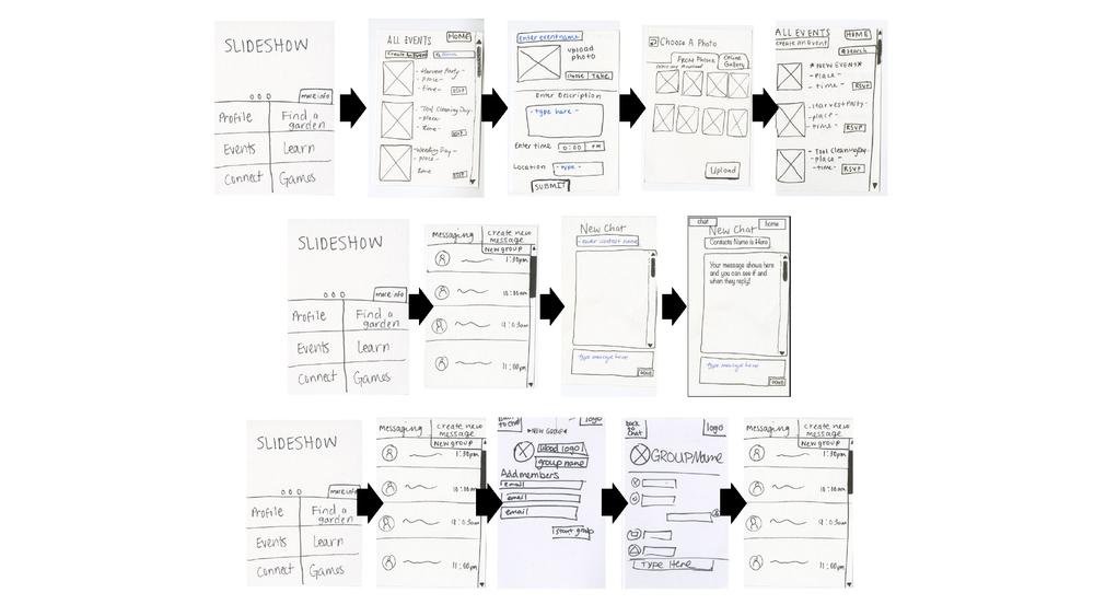 Process-4.jpg