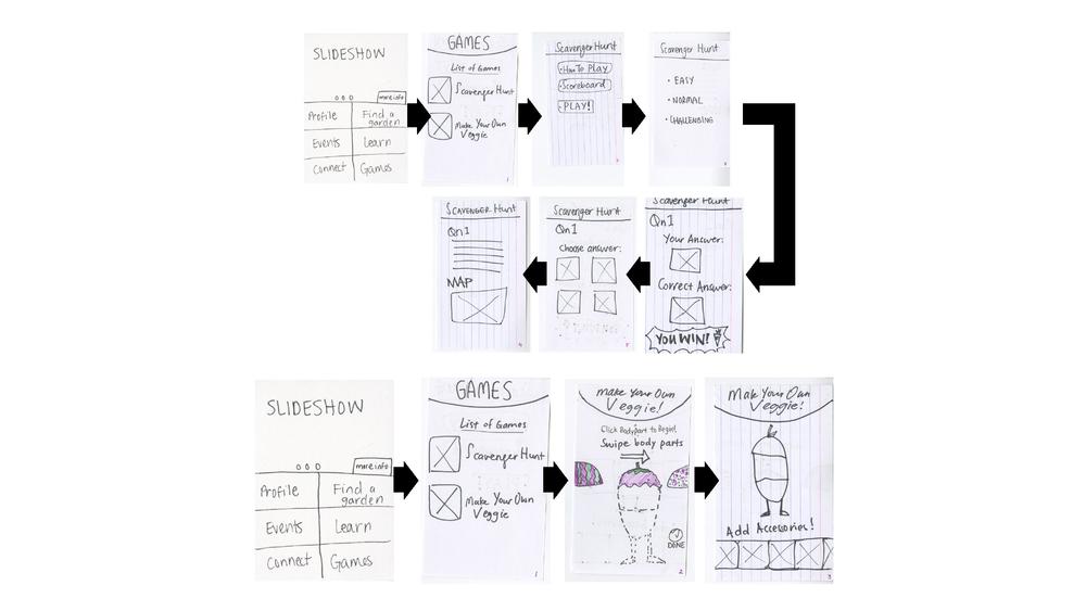 Process-5.jpg