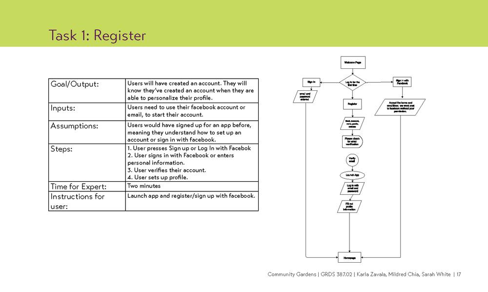 Tasklist-4.jpg