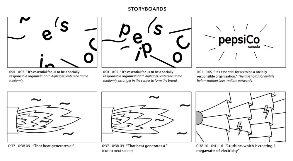 Animation storyboard_revised for website 1a.jpg