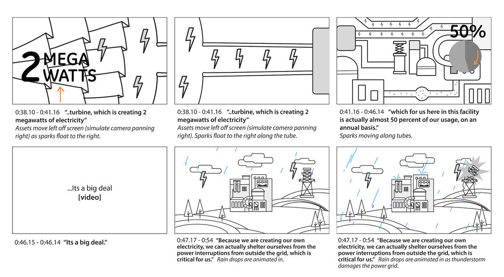 Animation storyboard_revised for website 2.jpg