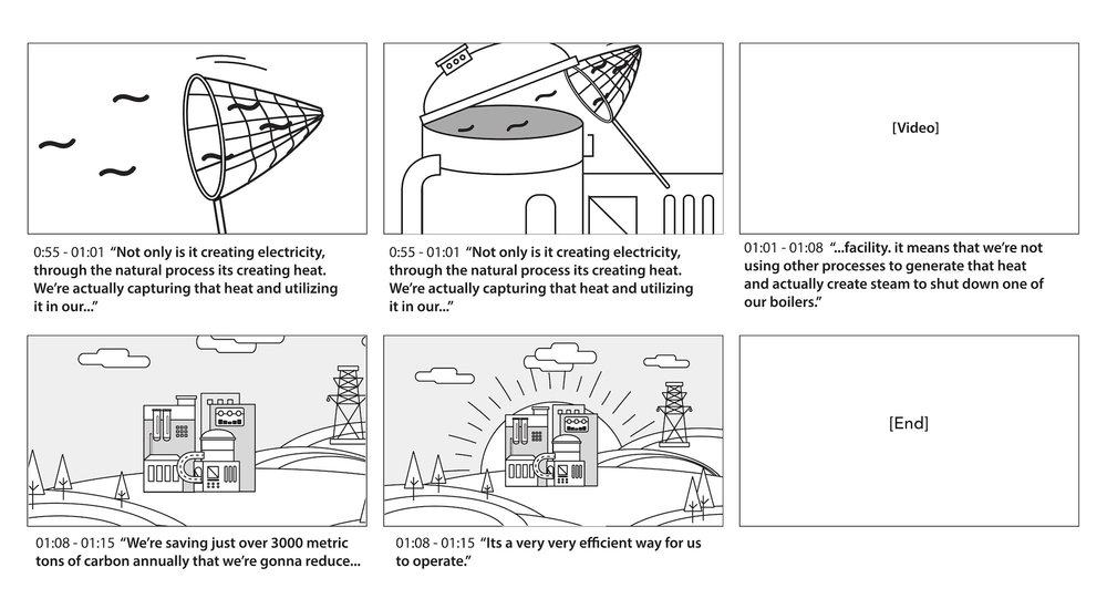 Animation storyboard_revised for website 4.jpg