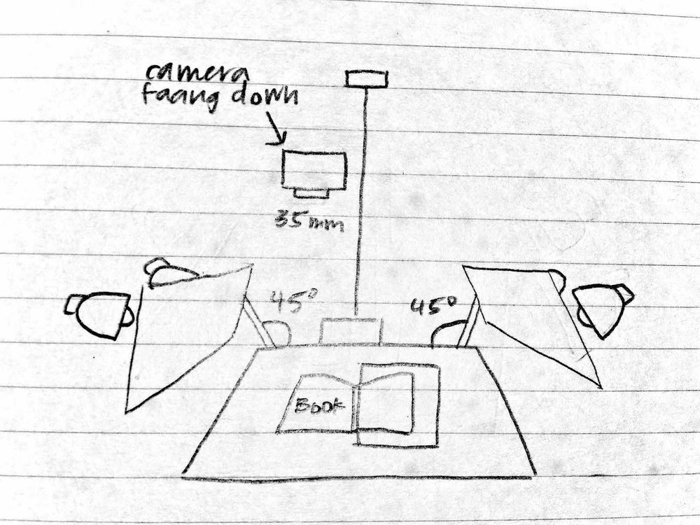 This diagram took me about 4 tries to draw before I decided that I was being overly picky.