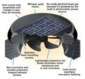 solarstar_rooftopcutaway.jpg