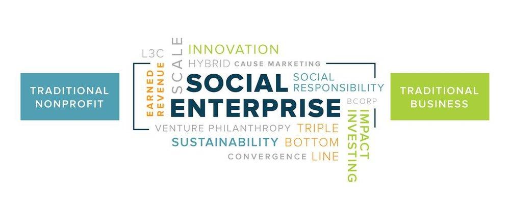 Image Credit: Social Enterprise Alliance
