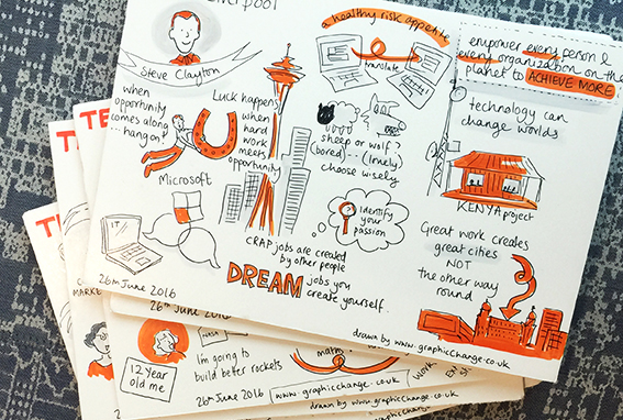 graphic recording, sketchnoting, scribing, TEDx, Steve Clayton
