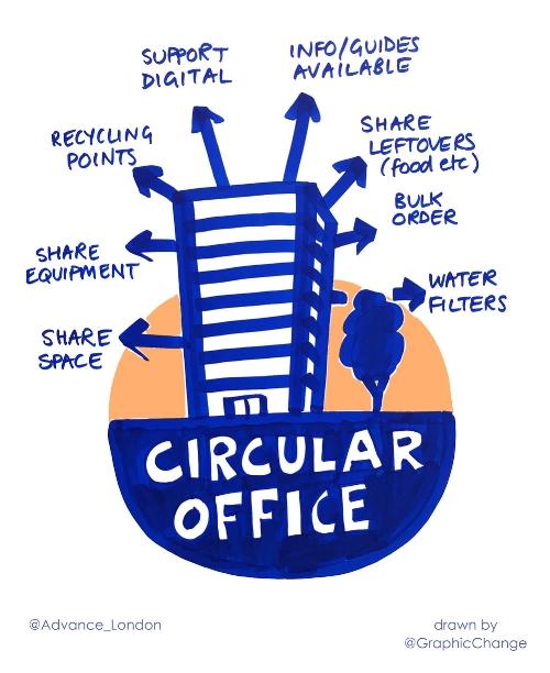 8CircularOfficeWEB.jpg