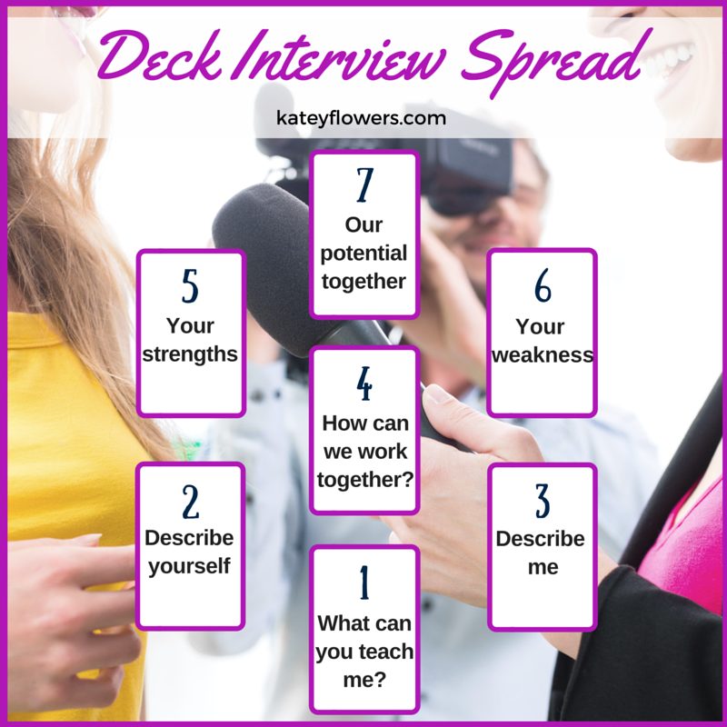 deck interview tarot spread