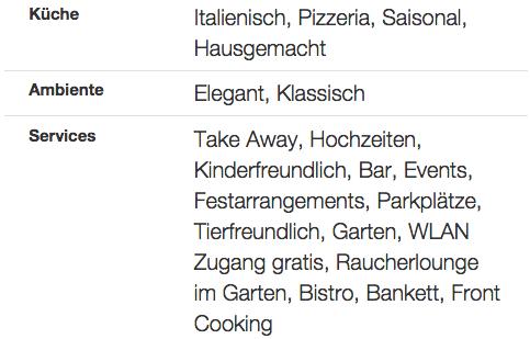 Typologien Lunchgate.ch Profil