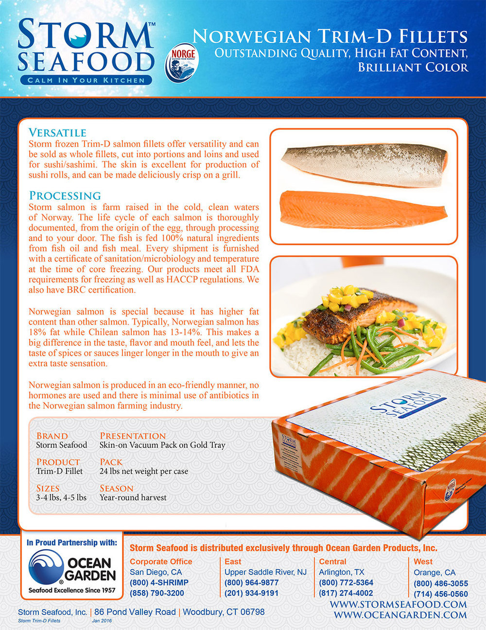 NORWEGIAN TRIM-D FILLETS