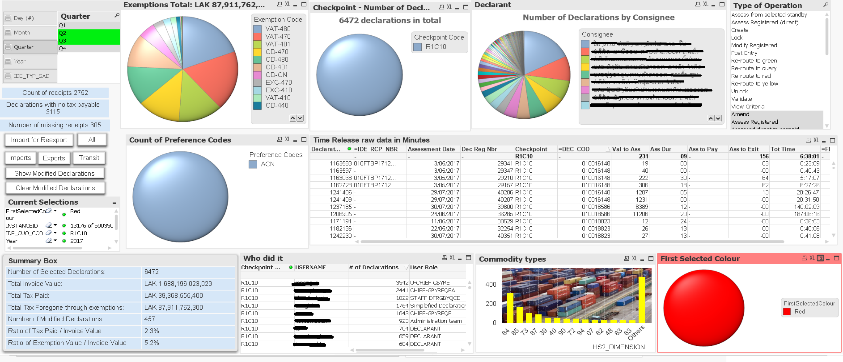 "*screenshot of TTEK's ""RiskLab BI"" Diagnostic tool."