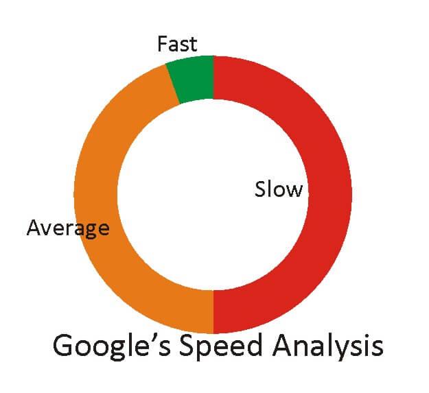 speed_graph (2).JPG