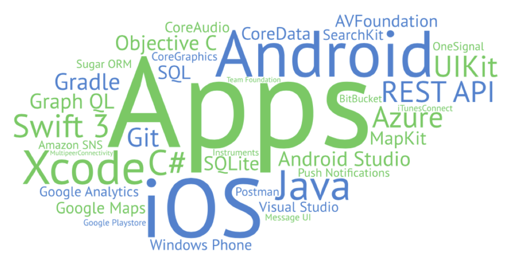 Word Cloud_AppsideV2.png
