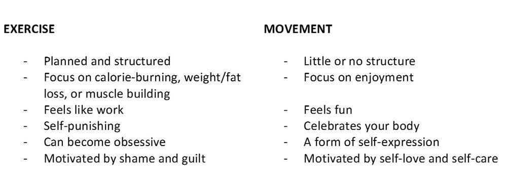 exercise_movement_descriptions