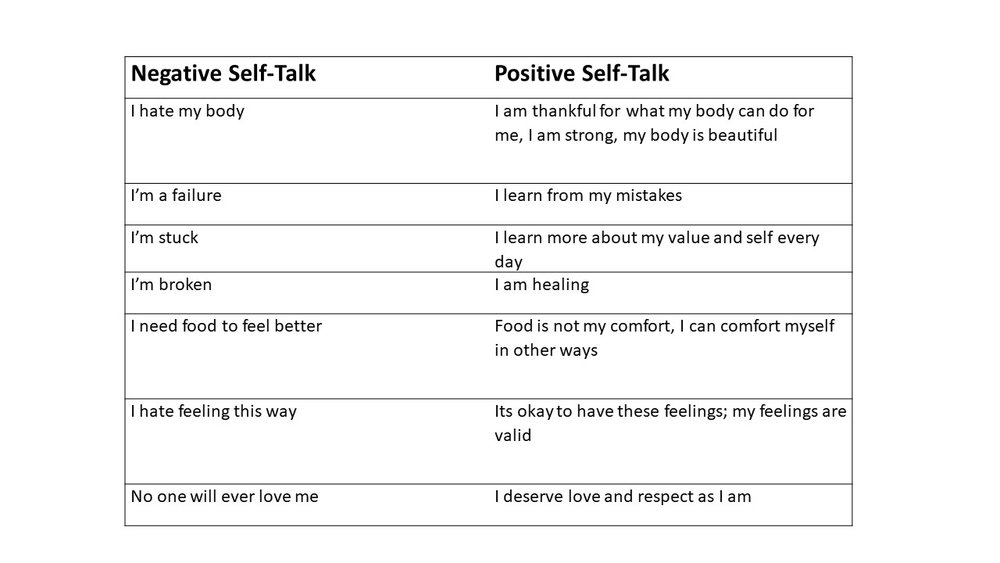 Negative versus positive self talk