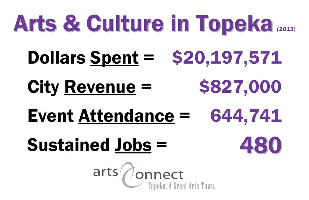 ARTS = JOBS.