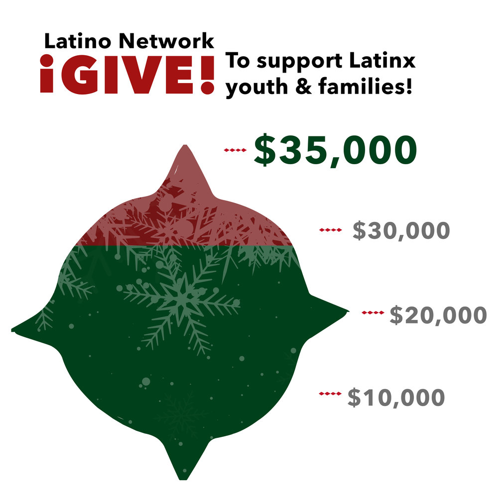 Help us meet our goal of raising $35,000 for our community this holiday!