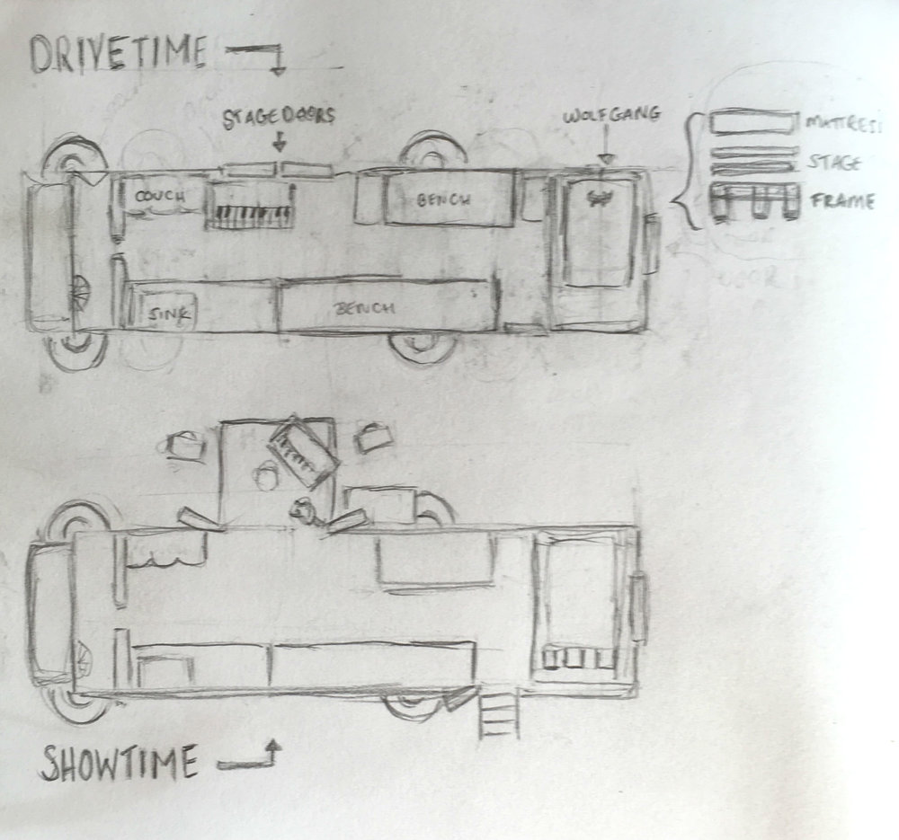 Schematic drawn from inside the bus, while the bus was busing