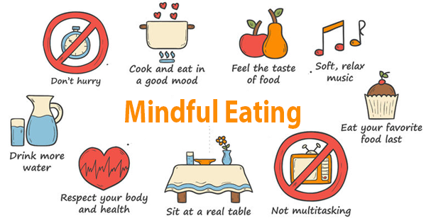 mindful-eating-1.png