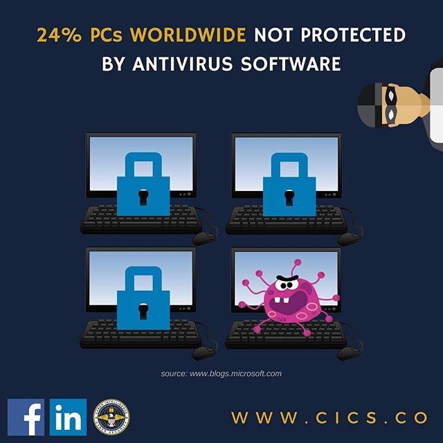 New research from Microsoft found that millions of computers are not running up-to-date antivirus software. 24 percent of PCs on average worldwide are not protected by up-to-date antivirus software, leaving them 5.5 times more likely to be infected with viruses. Visit us on www.cics.co to learn about how we can protect your organization! #cybersecurity #infosec #antivirus