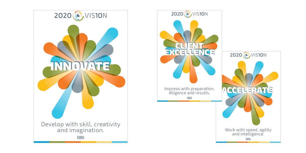 KUBRA 20/20 Vis10n Integrated Campaign Creative logo design