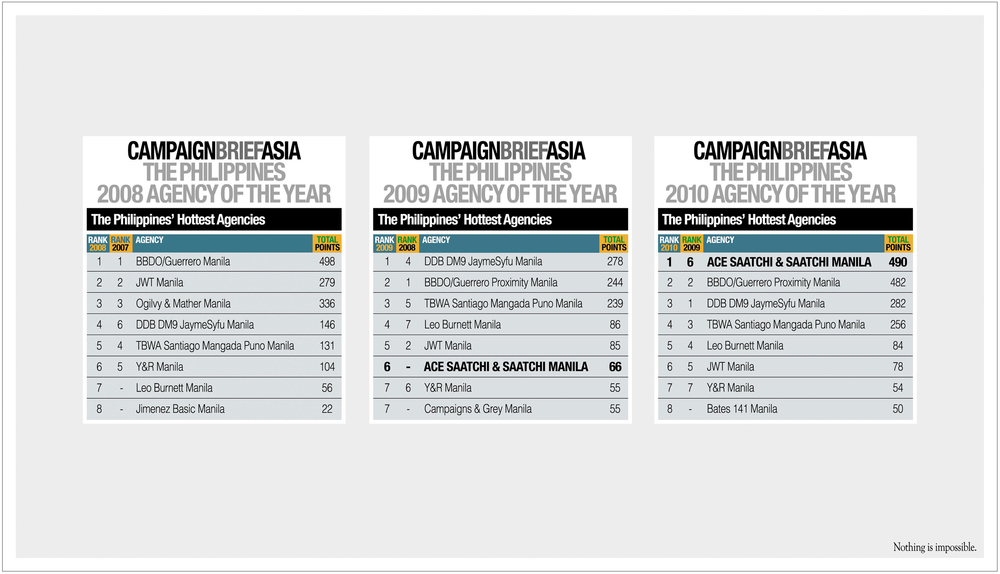 3-Campaign Brief Agency of the Year Manila.jpg