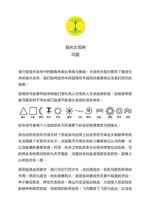 mysyntrees help page cn-1.jpg