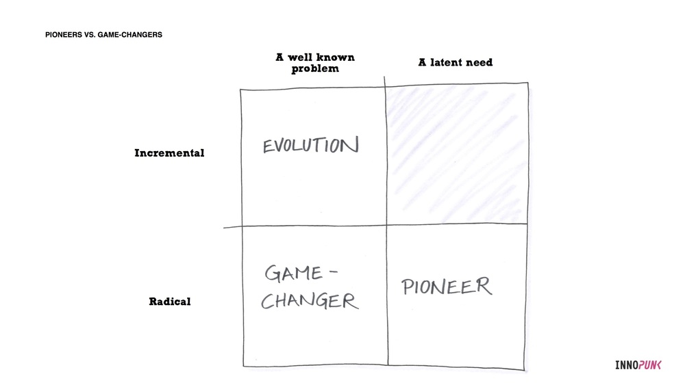 Pioneers vs Game-Changers2.jpg