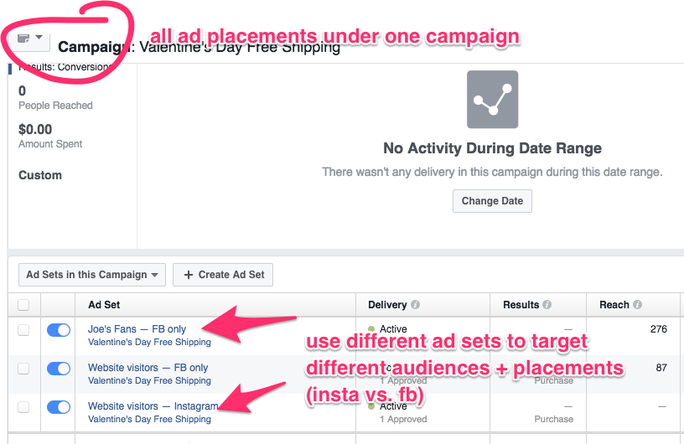 Use different ad sets within a campaign to test audience performance and cost