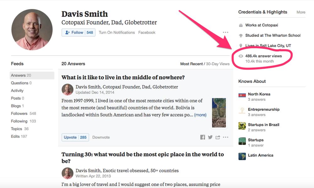 E-commerce blog idea: use crowdsourcing websites