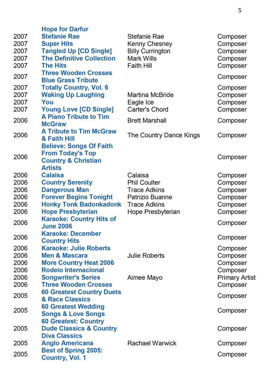 Aimee Mayo Discography 2016-5.png