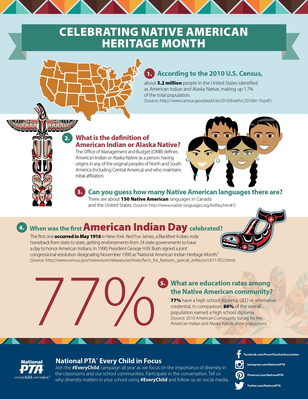 ECIF-NativeAmericanHeritageMonth1.jpg