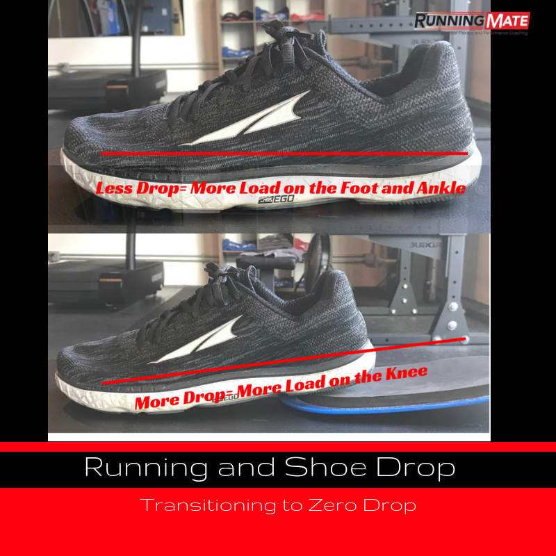 Preparing for Zero Drop Shoes