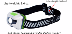4. Ultralight compact comfortable.  Elastic strap_Rezied - 250px wide.png