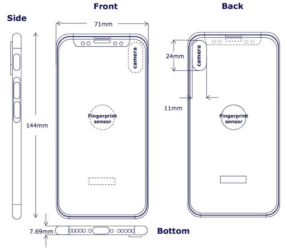 | Source: Benjamin Geskin (@VenyaGeskin1) | The possibility of a new fingerprint sensor on the back on the new iPhone.