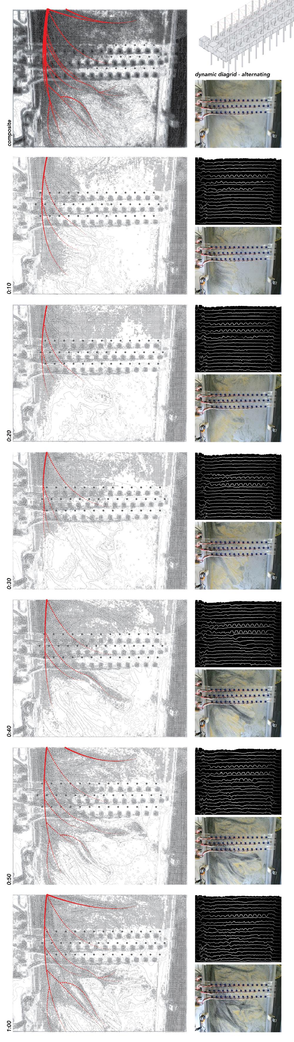 dynamic grid, alternating