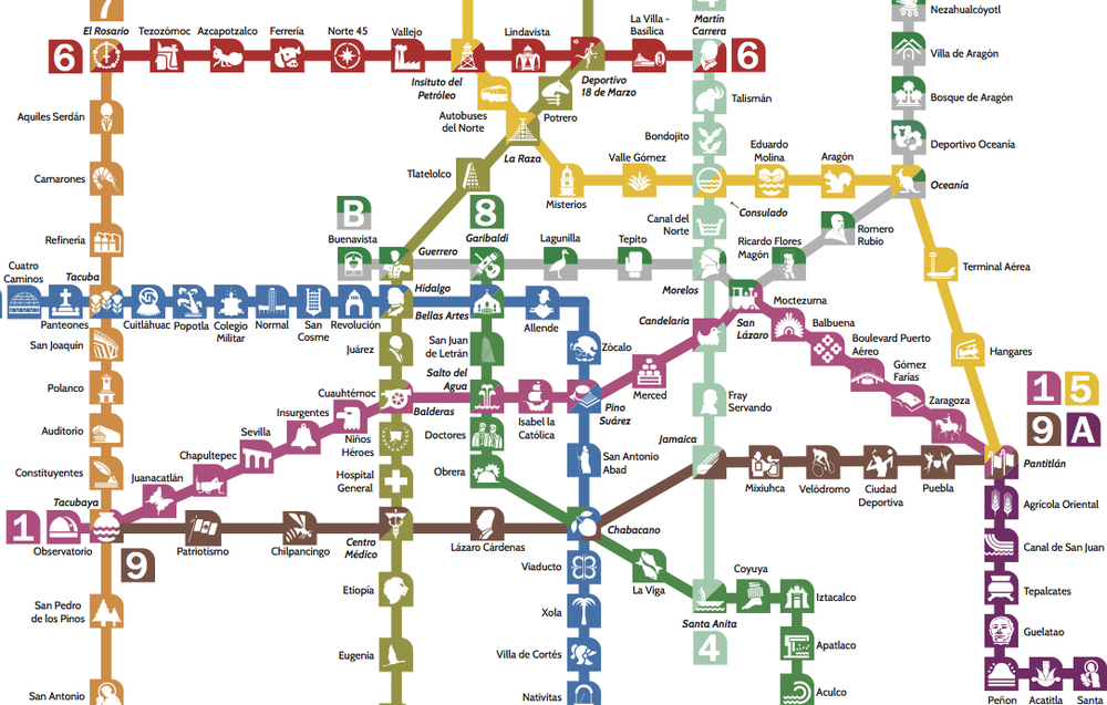 Familiar metaphors and language:  Mexico City's Metro stations depicted with icons symbolic of the station area. Image from Mexico Metro.