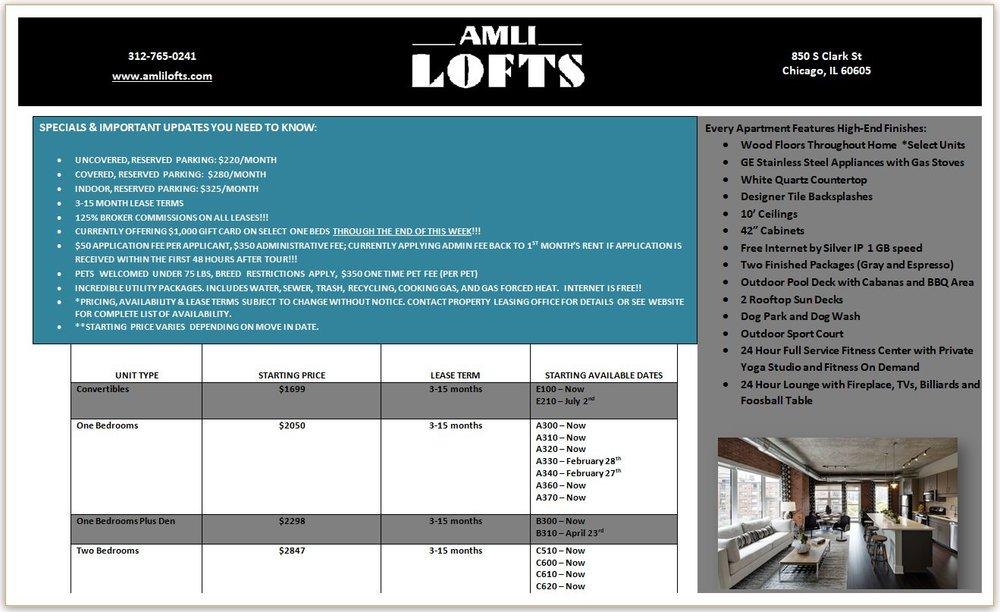 AMLI Lofts Hot Sheet 02.18.2019.JPG
