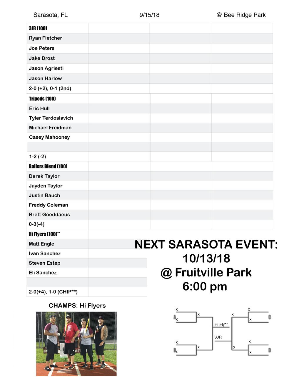 Sara results-01.png
