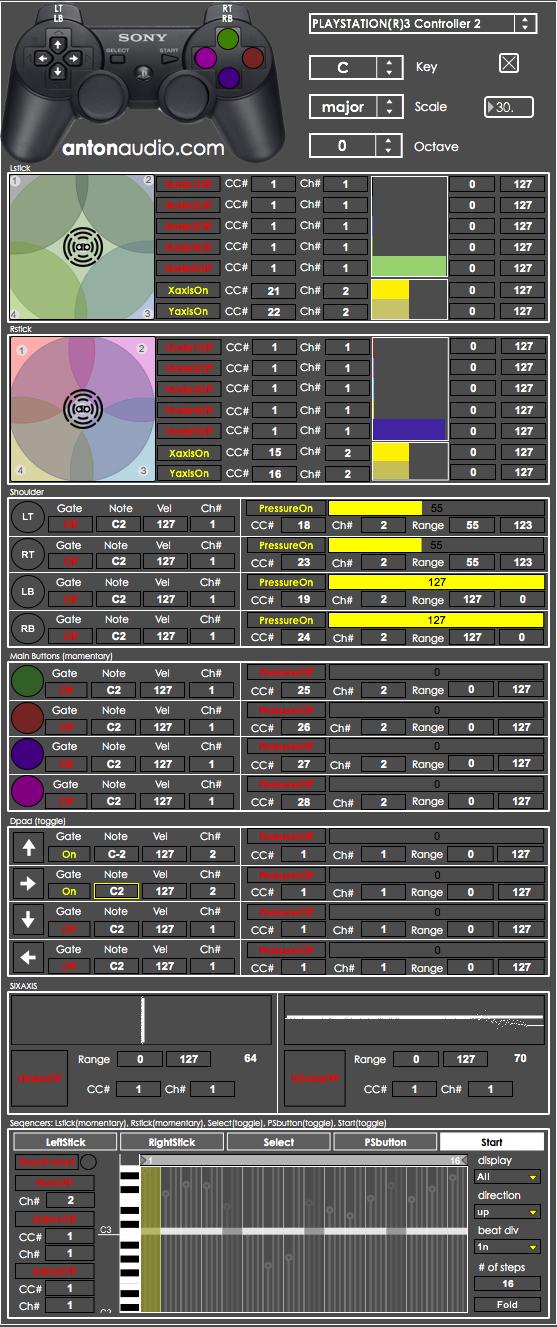 PS3_MIDI