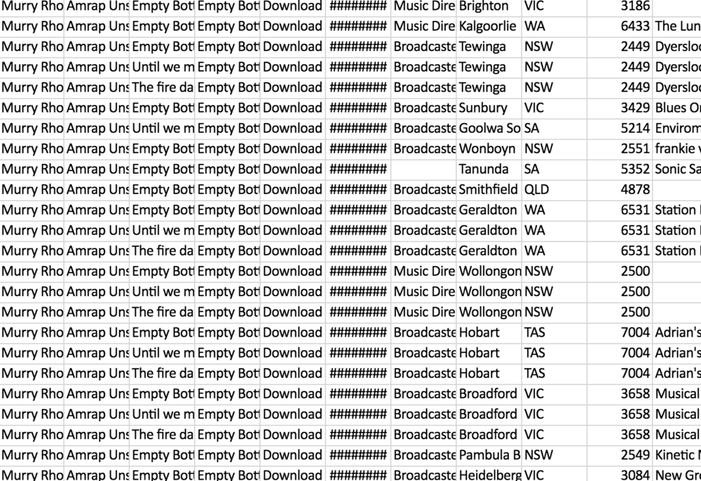 October 2018 I opened an email and WOW Radio stations started airing my music. Such great support from community radio stations. Huge Thanks to them all. :D And the list grew and grew and still grows today.