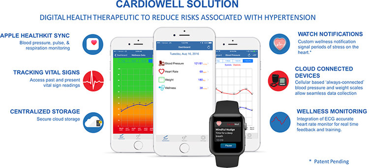cardiowell+solution.jpeg