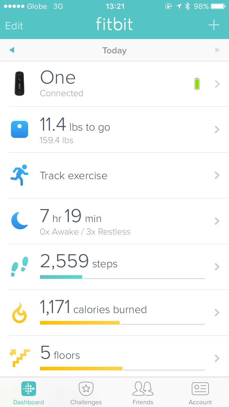 Old Fitbit Dashboard