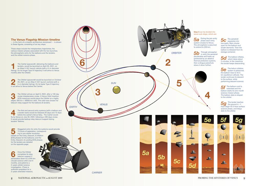 Venus-Draft5-FINAL-PrintQuality5.jpg