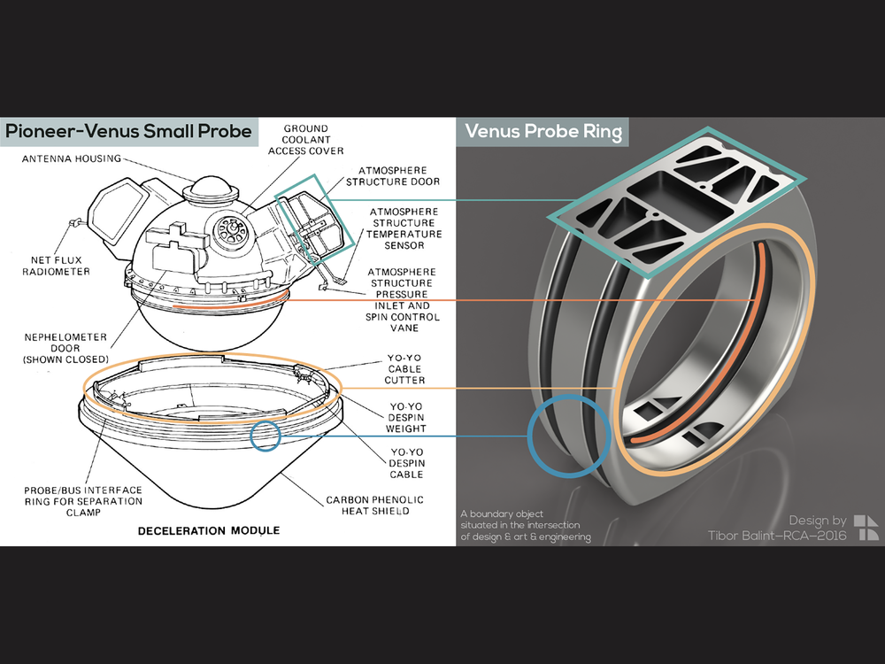 symbolism for the Venus probe ring